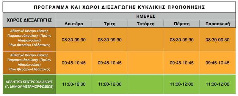 Πρόγραμμα-Κυκλικής-Προπόνησης